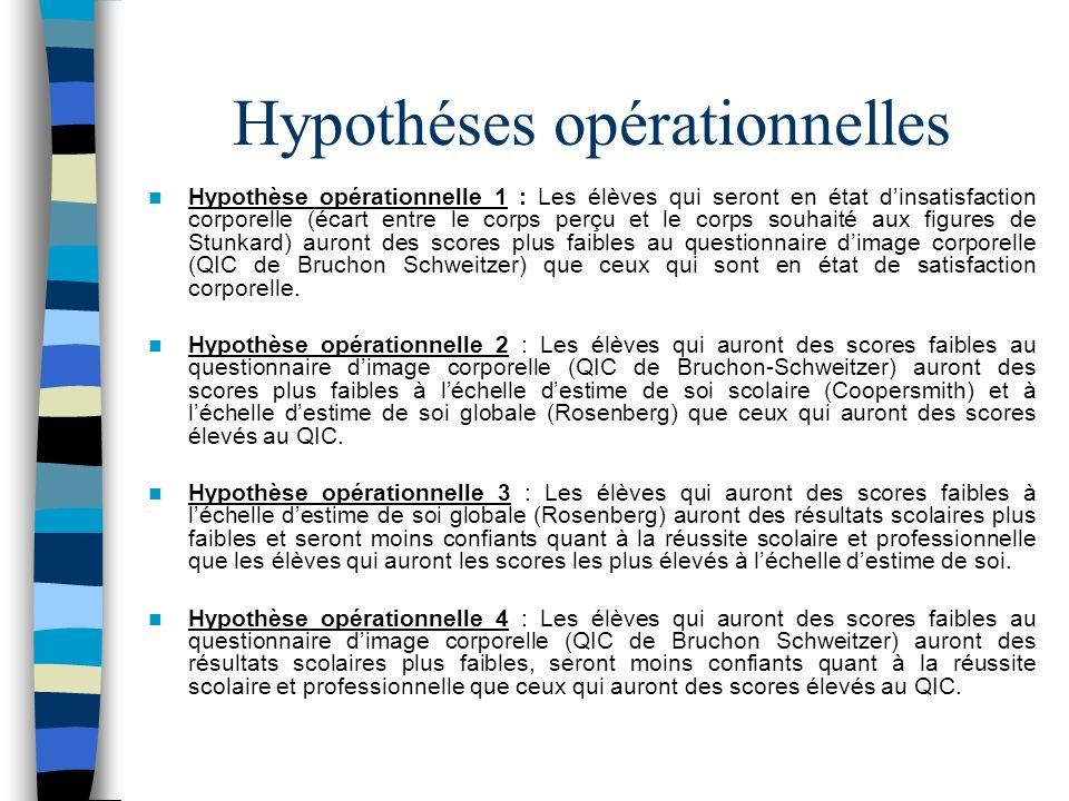 Hypothéses opérationnelles Hypothèse opérationnelle 1 : Les élèves qui seront en état dinsatisfaction corporelle (écart entre le corps perçu et le cor
