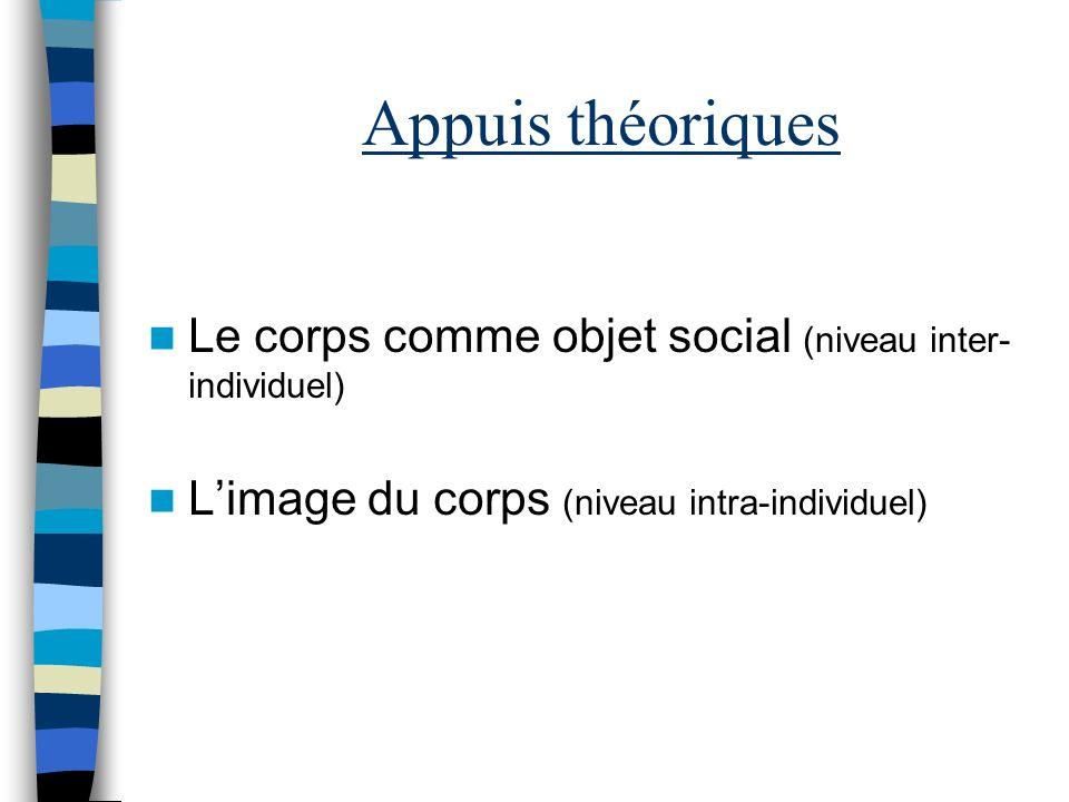 Appuis théoriques Le corps comme objet social (niveau inter- individuel) Limage du corps (niveau intra-individuel)