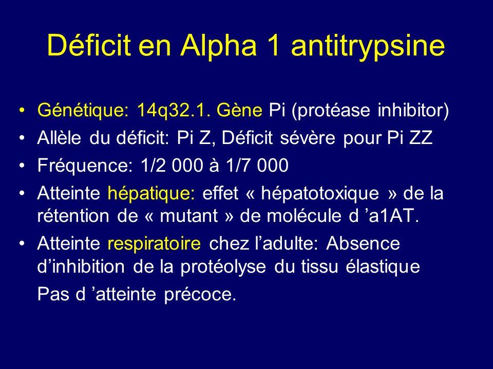 Déficit en Alpha 1 antitrypsine Génétique: 14q32.1. Gène Pi (protéase inhibitor) Allèle du déficit: Pi Z, Déficit sévère pour Pi ZZ Fréquence: 1/2 000