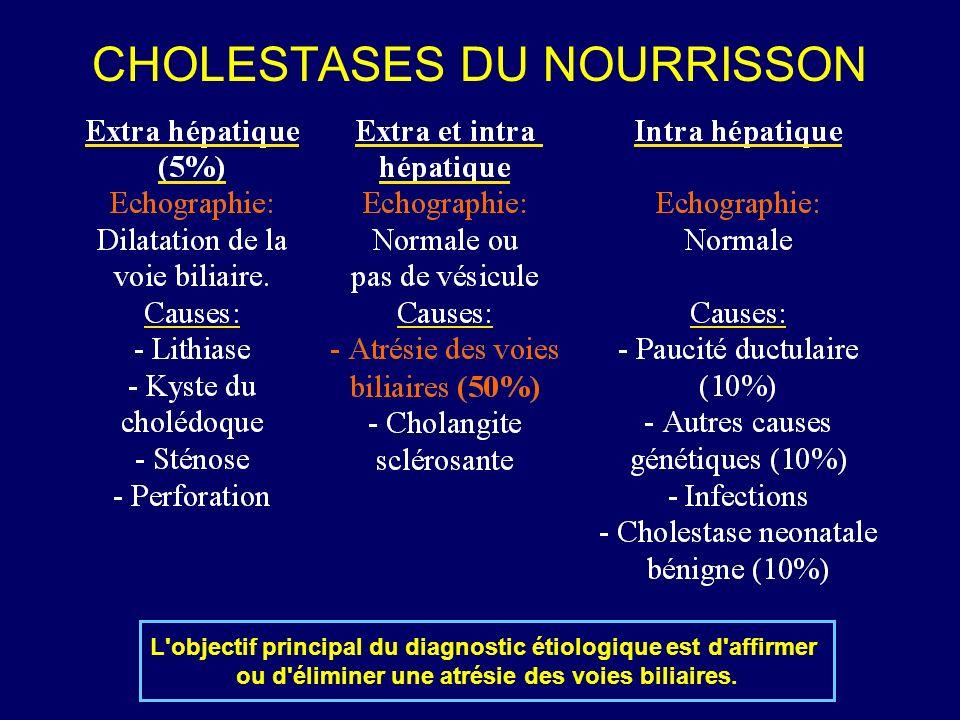 CHOLESTASES DU NOURRISSON L'objectif principal du diagnostic étiologique est d'affirmer ou d'éliminer une atrésie des voies biliaires.