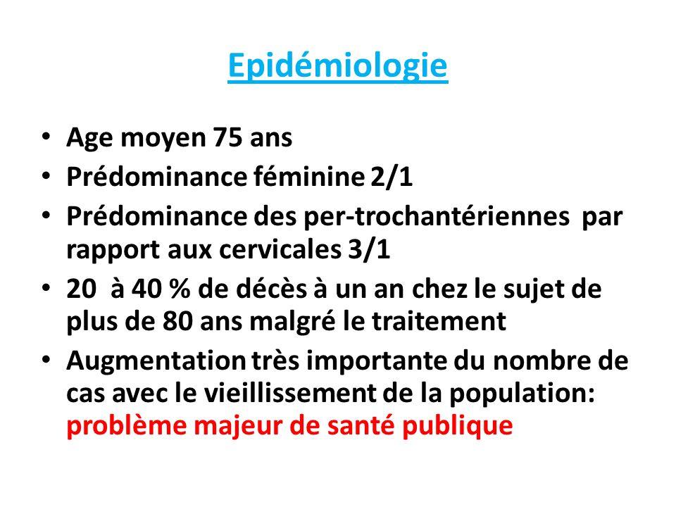 Epidémiologie Age moyen 75 ans Prédominance féminine 2/1 Prédominance des per-trochantériennes par rapport aux cervicales 3/1 20 à 40 % de décès à un an chez le sujet de plus de 80 ans malgré le traitement Augmentation très importante du nombre de cas avec le vieillissement de la population: problème majeur de santé publique