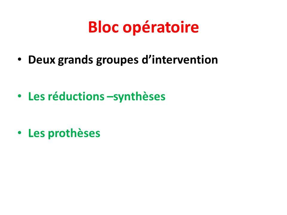 Bloc opératoire Deux grands groupes dintervention Les réductions –synthèses Les prothèses