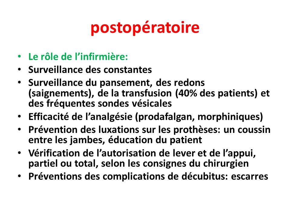 postopératoire Le rôle de linfirmière: Surveillance des constantes Surveillance du pansement, des redons (saignements), de la transfusion (40% des pat