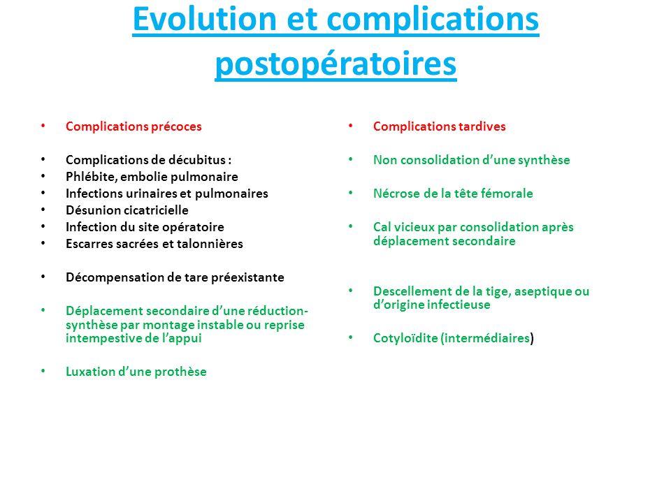 Evolution et complications postopératoires Complications précoces Complications de décubitus : Phlébite, embolie pulmonaire Infections urinaires et pu