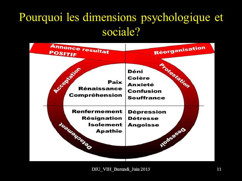 Pourquoi les dimensions psychologique et sociale? DIU_VIH_Burundi_Juin 201311