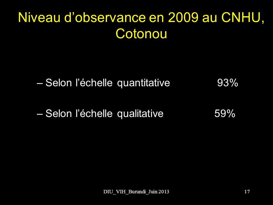 Niveau dobservance en 2009 au CNHU, Cotonou –Selon léchelle quantitative 93% –Selon léchelle qualitative 59% 17DIU_VIH_Burundi_Juin 2013