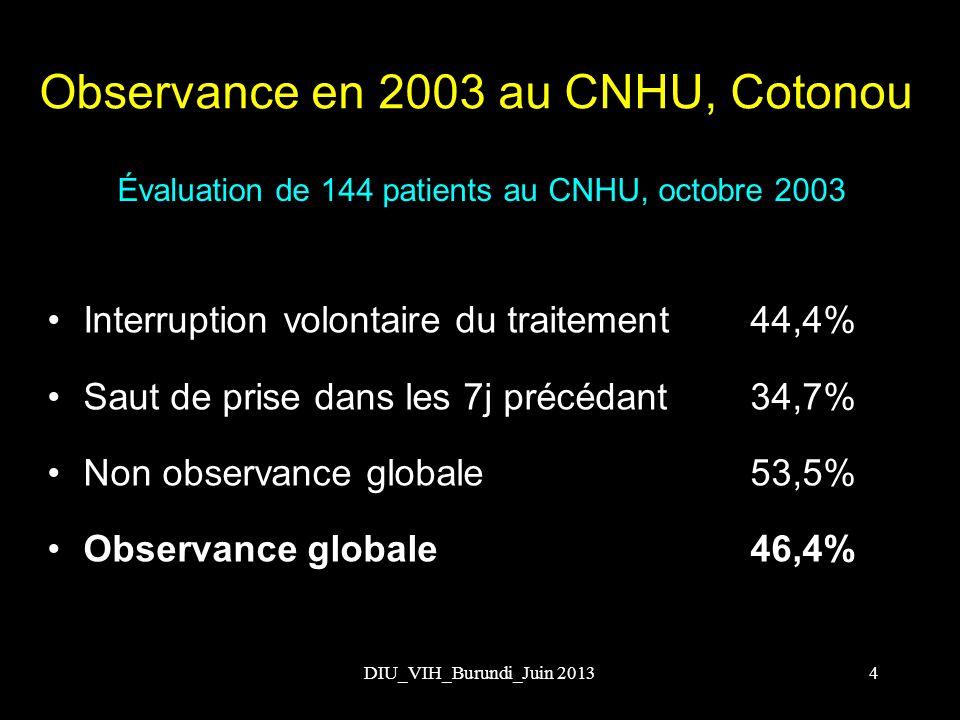 DIU_VIH_Burundi_Juin 2013 Déterminants de la non observance au CNHU, oct.