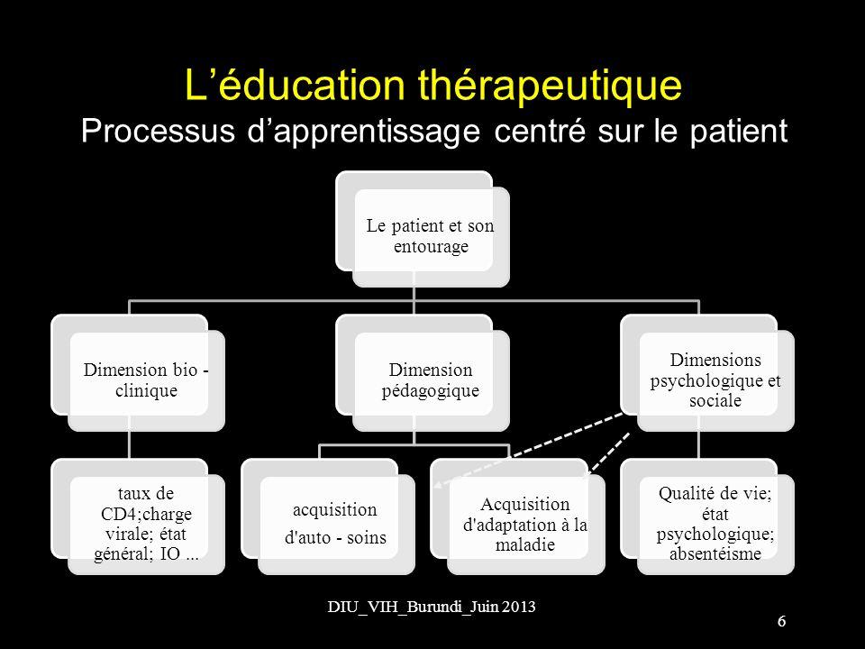 Léducation thérapeutique Processus dapprentissage centré sur le patient DIU_VIH_Burundi_Juin 2013 6 Le patient et son entourage Dimension bio - cliniq