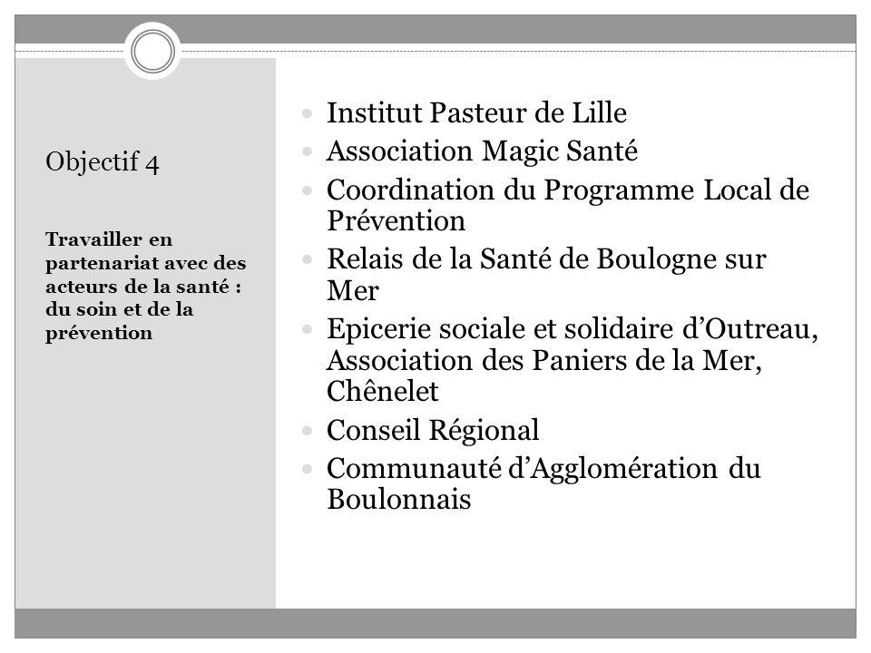 Objectif 4 Travailler en partenariat avec des acteurs de la santé : du soin et de la prévention Institut Pasteur de Lille Association Magic Santé Coor