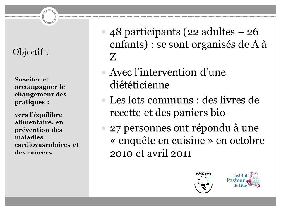 Objectif 1 Susciter et accompagner le changement des pratiques : vers léquilibre alimentaire, en prévention des maladies cardiovasculaires et des canc
