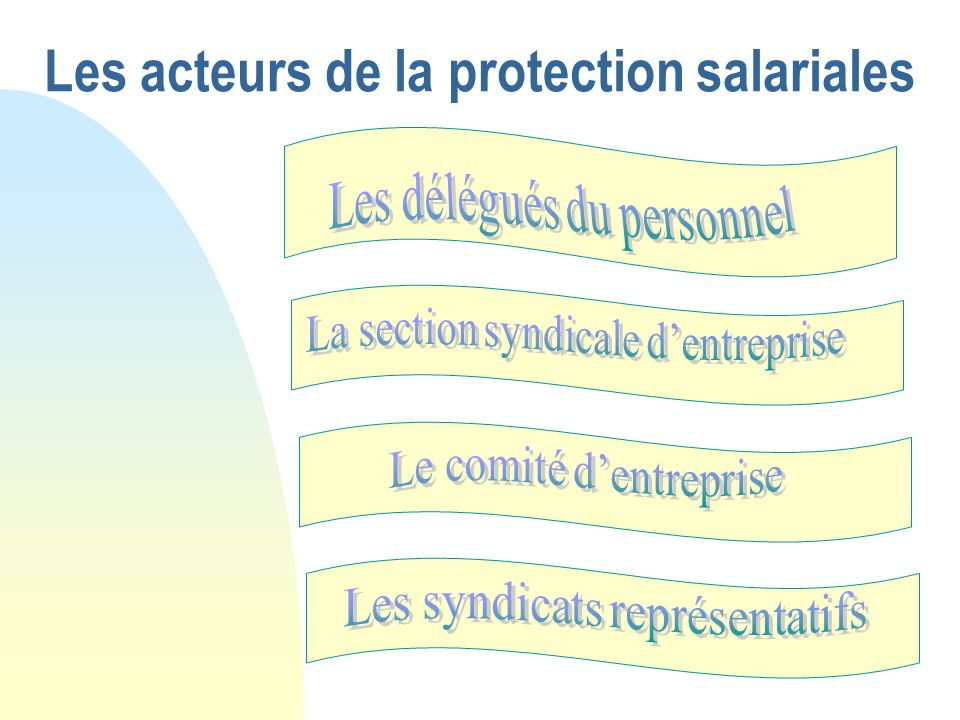 Les acteurs de la protection salariales