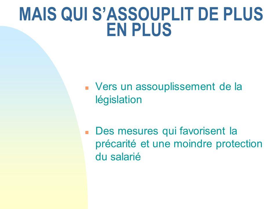 MAIS QUI SASSOUPLIT DE PLUS EN PLUS n Vers un assouplissement de la législation n Des mesures qui favorisent la précarité et une moindre protection du salarié