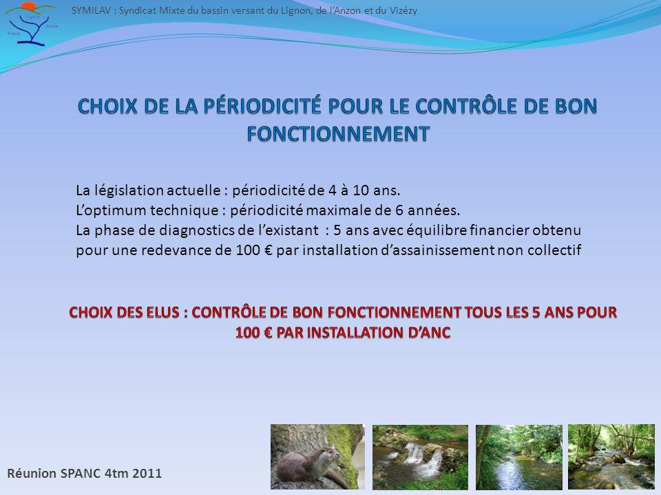 Réunion SPANC 4tm 2011 SYMILAV : Syndicat Mixte du bassin versant du Lignon, de lAnzon et du Vizézy La législation actuelle : périodicité de 4 à 10 ans.