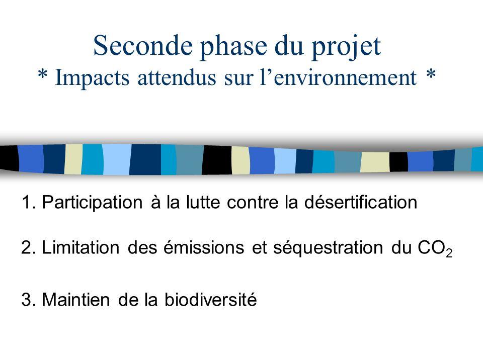 1. Participation à la lutte contre la désertification 2. Limitation des émissions et séquestration du CO 2 3. Maintien de la biodiversité Seconde phas