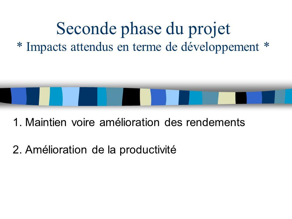 1. Maintien voire amélioration des rendements 2. Amélioration de la productivité Seconde phase du projet * Impacts attendus en terme de développement