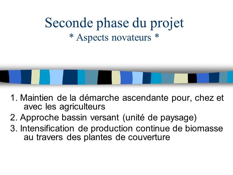 1. Maintien de la démarche ascendante pour, chez et avec les agriculteurs 2. Approche bassin versant (unité de paysage) 3. Intensification de producti