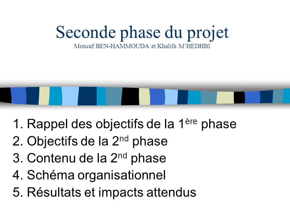 1. Rappel des objectifs de la 1 ère phase 2. Objectifs de la 2 nd phase 3. Contenu de la 2 nd phase 4. Schéma organisationnel 5. Résultats et impacts