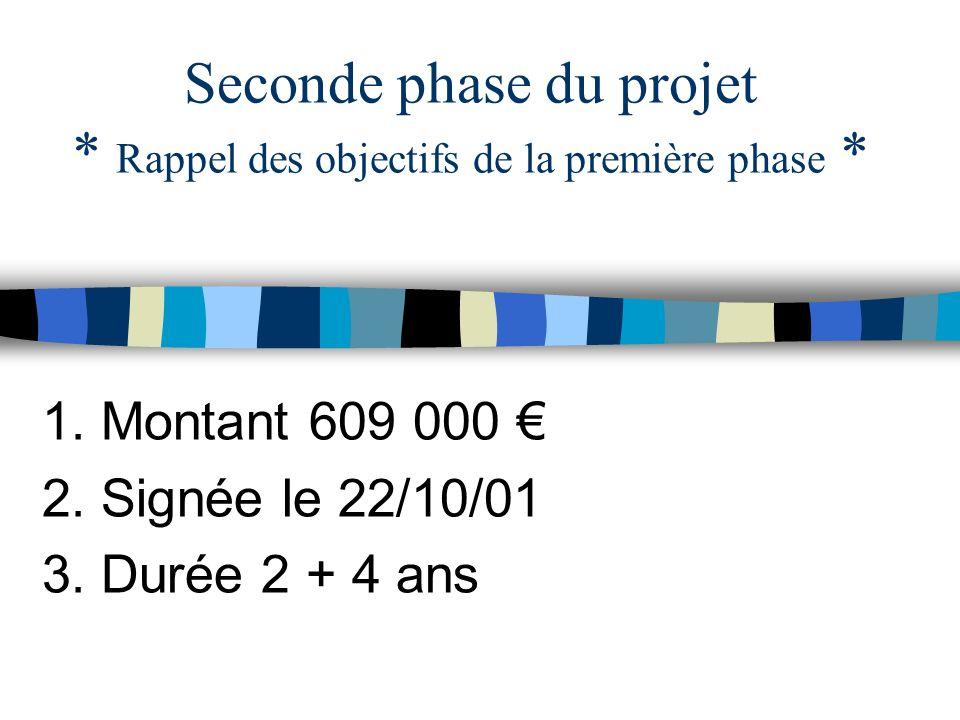 1. Montant 609 000 2. Signée le 22/10/01 3. Durée 2 + 4 ans Seconde phase du projet * Rappel des objectifs de la première phase *