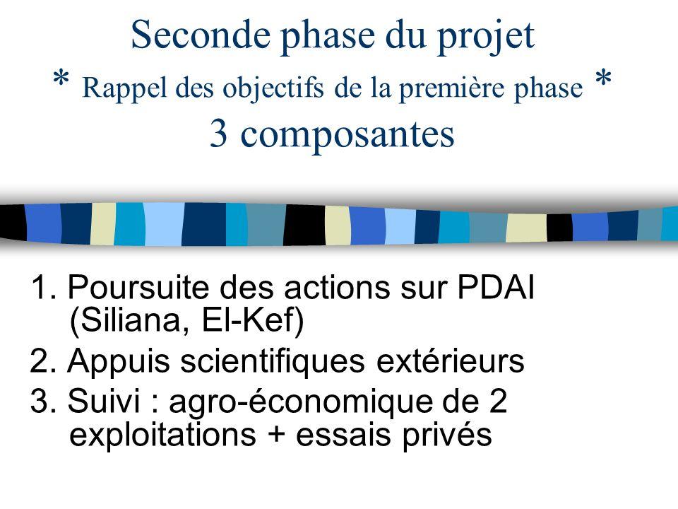 1. Poursuite des actions sur PDAI (Siliana, El-Kef) 2. Appuis scientifiques extérieurs 3. Suivi : agro-économique de 2 exploitations + essais privés S