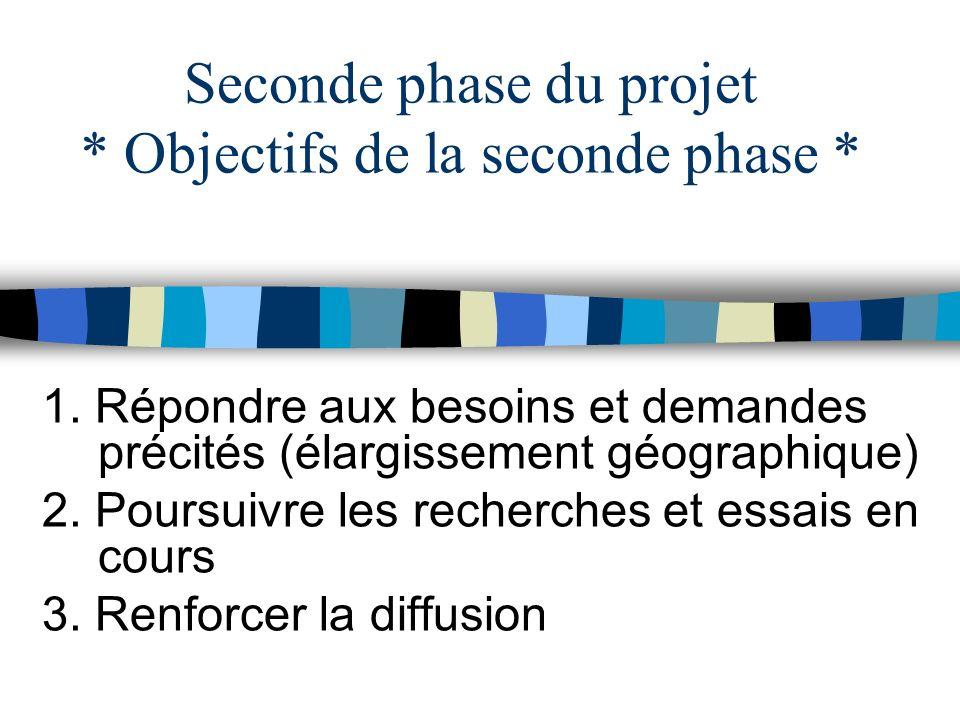 1. Répondre aux besoins et demandes précités (élargissement géographique) 2. Poursuivre les recherches et essais en cours 3. Renforcer la diffusion Se