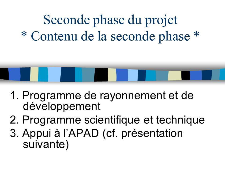 1. Programme de rayonnement et de développement 2. Programme scientifique et technique 3. Appui à lAPAD (cf. présentation suivante) Seconde phase du p