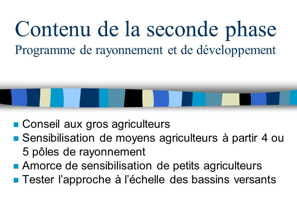 n Conseil aux gros agriculteurs n Sensibilisation de moyens agriculteurs à partir 4 ou 5 pôles de rayonnement n Amorce de sensibilisation de petits ag