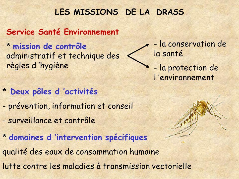 LES MISSIONS DE LA DRASS Service Santé Environnement * mission de contrôle administratif et technique des règles d hygiène * Deux pôles d activités -