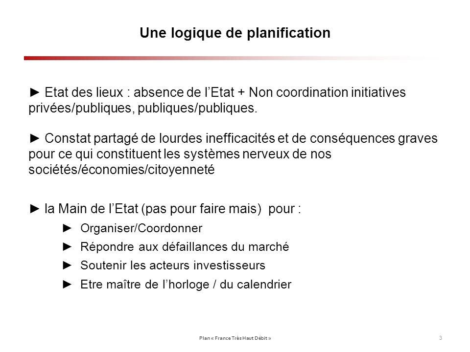 Une logique de planification Etat des lieux : absence de lEtat + Non coordination initiatives privées/publiques, publiques/publiques. Constat partagé