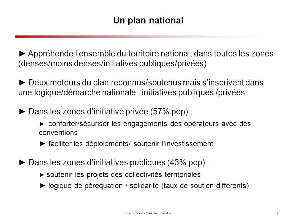 Un plan national Appréhende lensemble du territoire national, dans toutes les zones (denses/moins denses/initiatives publiques/privées) Deux moteurs d