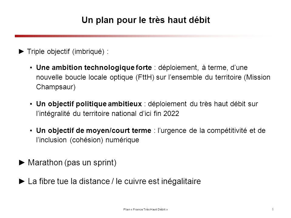 Un plan pour le très haut débit Triple objectif (imbriqué) : Une ambition technologique forte : déploiement, à terme, dune nouvelle boucle locale opti
