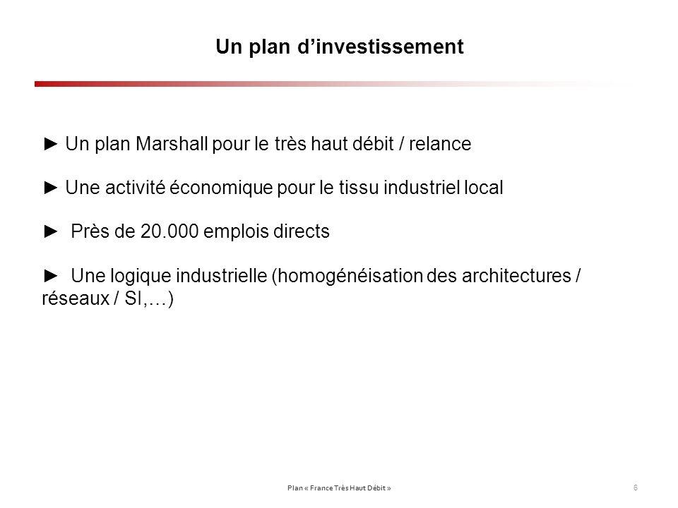 Un plan dinvestissement Un plan Marshall pour le très haut débit / relance Une activité économique pour le tissu industriel local Près de 20.000 emplois directs Une logique industrielle (homogénéisation des architectures / réseaux / SI,…) Plan « France Très Haut Débit » 6