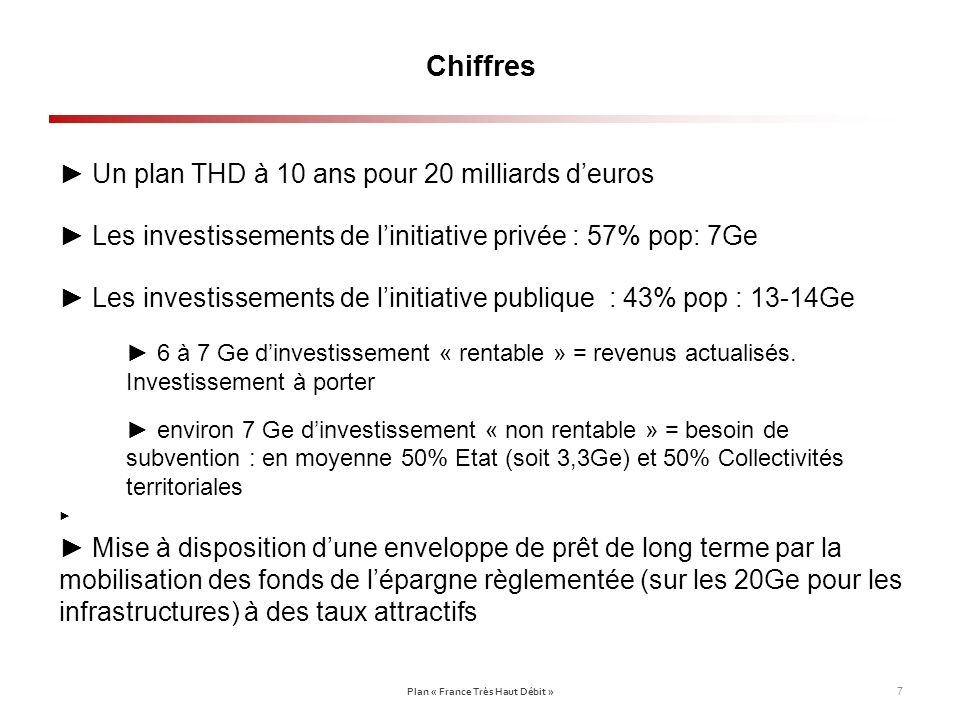 Chiffres Un plan THD à 10 ans pour 20 milliards deuros Les investissements de linitiative privée : 57% pop: 7Ge Les investissements de linitiative publique : 43% pop : 13-14Ge 6 à 7 Ge dinvestissement « rentable » = revenus actualisés.