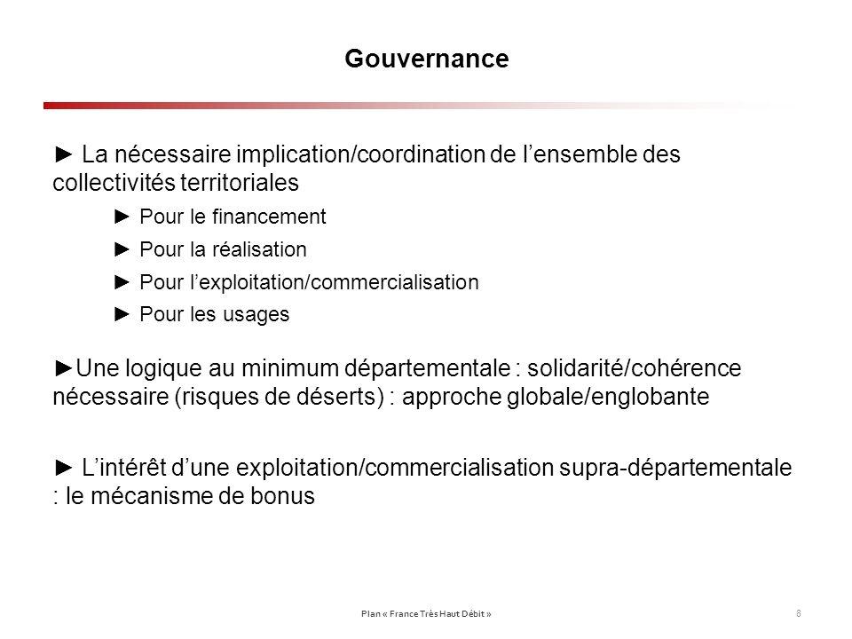 Gouvernance La nécessaire implication/coordination de lensemble des collectivités territoriales Pour le financement Pour la réalisation Pour lexploita
