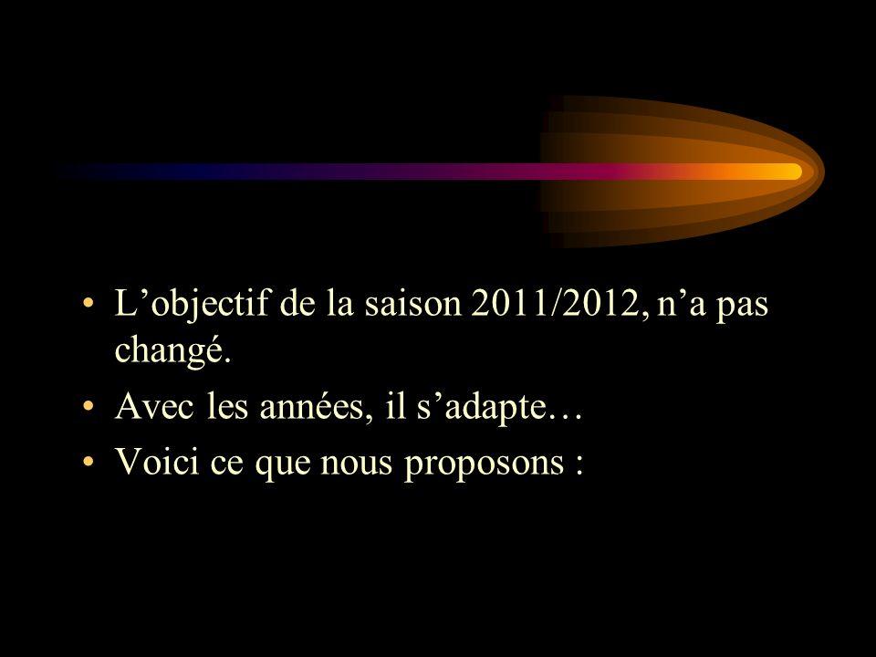 Lobjectif de la saison 2011/2012, na pas changé.