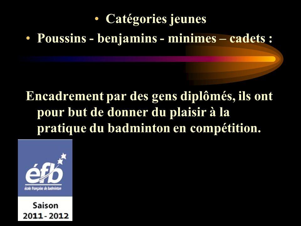 Catégories jeunes Poussins - benjamins - minimes – cadets : Encadrement par des gens diplômés, ils ont pour but de donner du plaisir à la pratique du badminton en compétition.