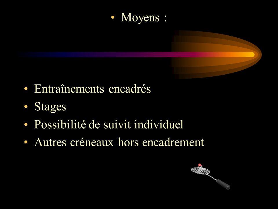 Moyens : Entraînements encadrés Stages Possibilité de suivit individuel Autres créneaux hors encadrement