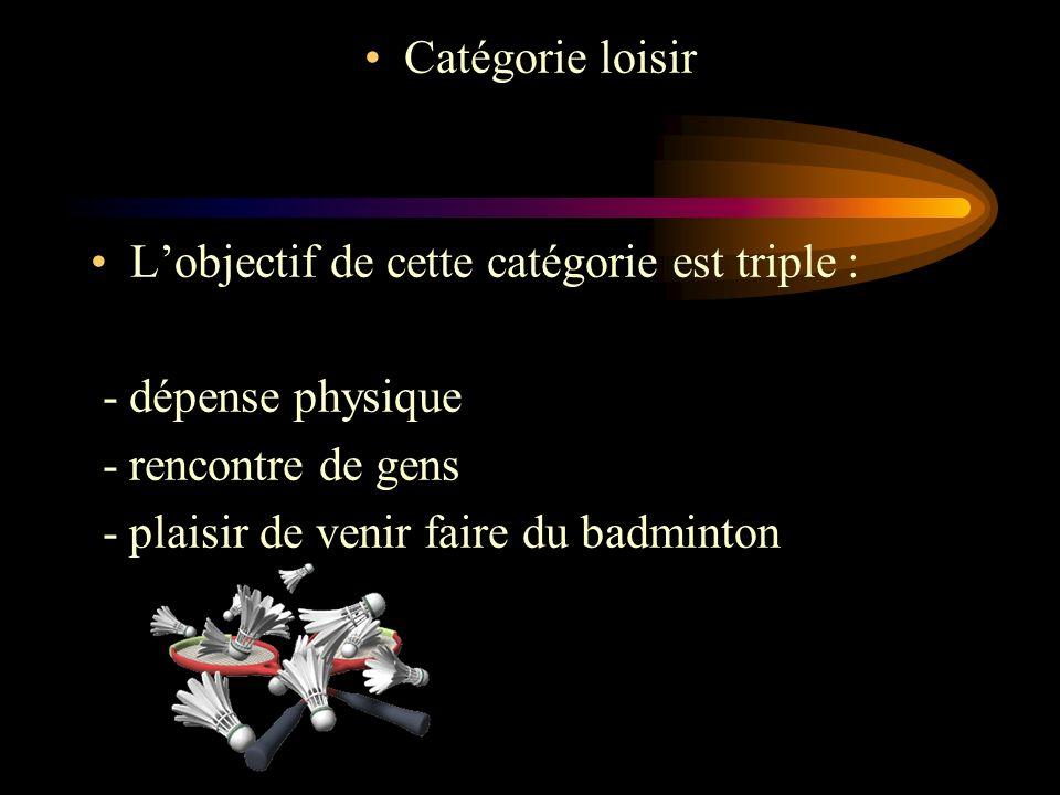 Catégorie loisir Lobjectif de cette catégorie est triple : - dépense physique - rencontre de gens - plaisir de venir faire du badminton