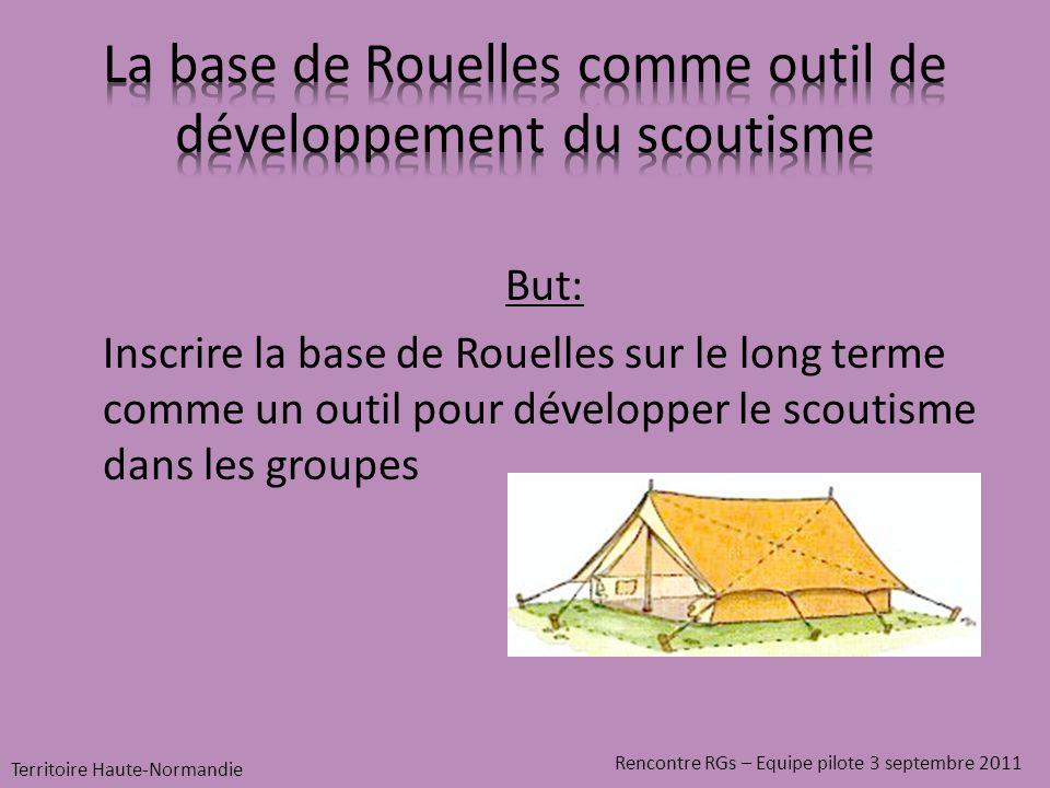 But: Inscrire la base de Rouelles sur le long terme comme un outil pour développer le scoutisme dans les groupes Territoire Haute-Normandie Rencontre RGs – Equipe pilote 3 septembre 2011