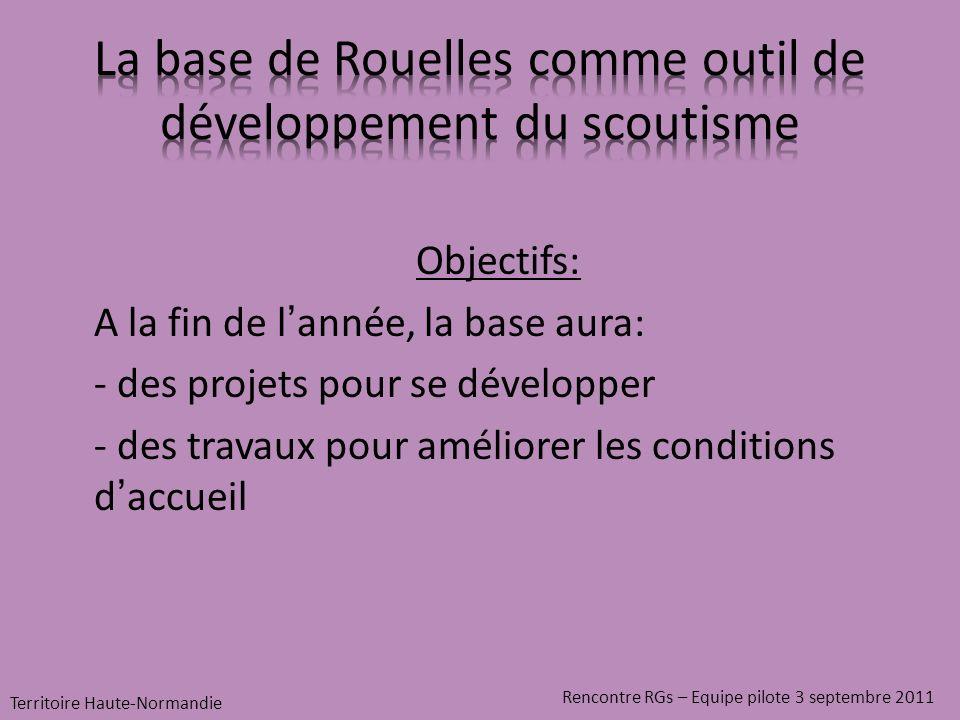 Objectifs: A la fin de lannée, la base aura: - des projets pour se développer - des travaux pour améliorer les conditions daccueil Territoire Haute-Normandie Rencontre RGs – Equipe pilote 3 septembre 2011