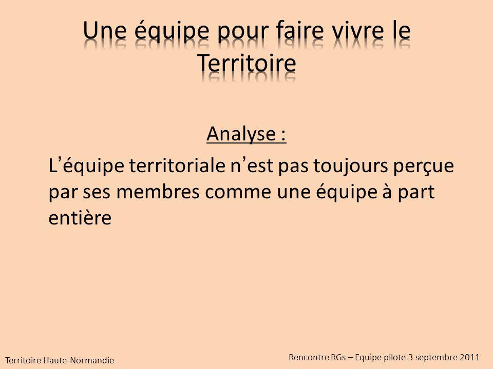 Analyse : Léquipe territoriale nest pas toujours perçue par ses membres comme une équipe à part entière Territoire Haute-Normandie Rencontre RGs – Equipe pilote 3 septembre 2011
