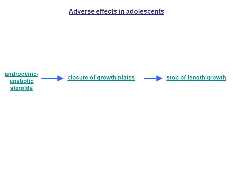 Adverse effects in adolescents androgenic- anabolic steroids closure of growth platesstop of length growth