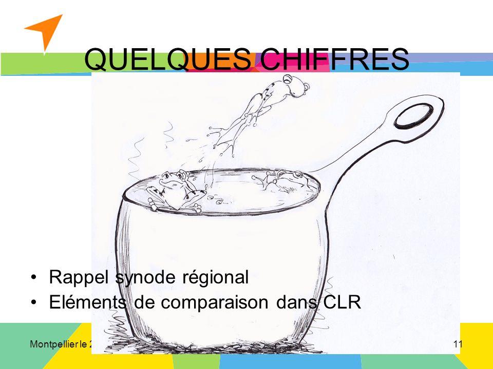 Montpellier le 20 avril 2013 QUELQUES CHIFFRES Rappel synode régional Eléments de comparaison dans CLR 11