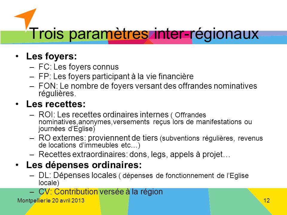Montpellier le 20 avril 2013 Trois paramètres inter-régionaux Les foyers: –FC: Les foyers connus –FP: Les foyers participant à la vie financière –FON: Le nombre de foyers versant des offrandes nominatives régulières.
