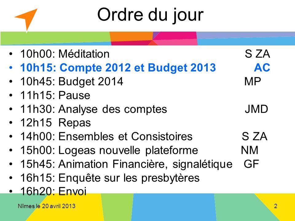 Nîmes le 20 avril 2013 Ordre du jour 10h00: Méditation S ZA 10h15: Compte 2012 et Budget 2013 AC 10h45: Budget 2014 MP 11h15: Pause 11h30: Analyse des comptesJMD 12h15 Repas 14h00: Ensembles et Consistoires S ZA 15h00: Logeas nouvelle plateforme NM 15h45: Animation Financière, signalétique GF 16h15: Enquête sur les presbytères 16h20: Envoi 2
