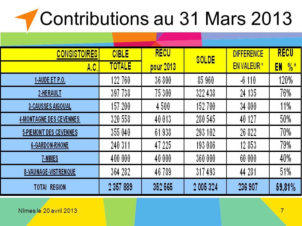 Nîmes le 20 avril 2013 Contributions au 31 Mars 2013 7