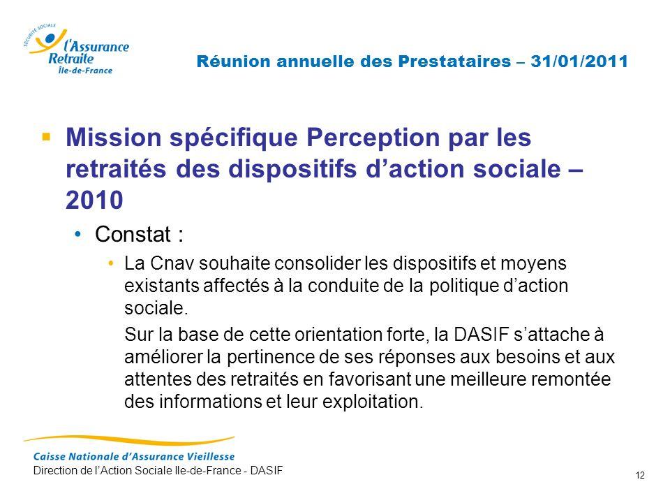Direction de lAction Sociale Ile-de-France - DASIF 12 Réunion annuelle des Prestataires – 31/01/2011 Mission spécifique Perception par les retraités d