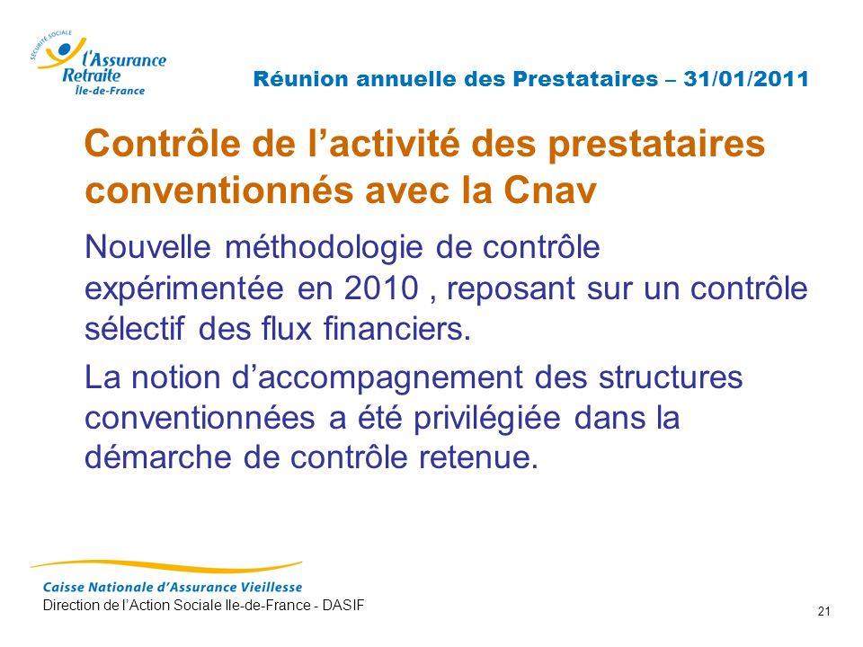 Direction de lAction Sociale Ile-de-France - DASIF 21 Réunion annuelle des Prestataires – 31/01/2011 Contrôle de lactivité des prestataires convention