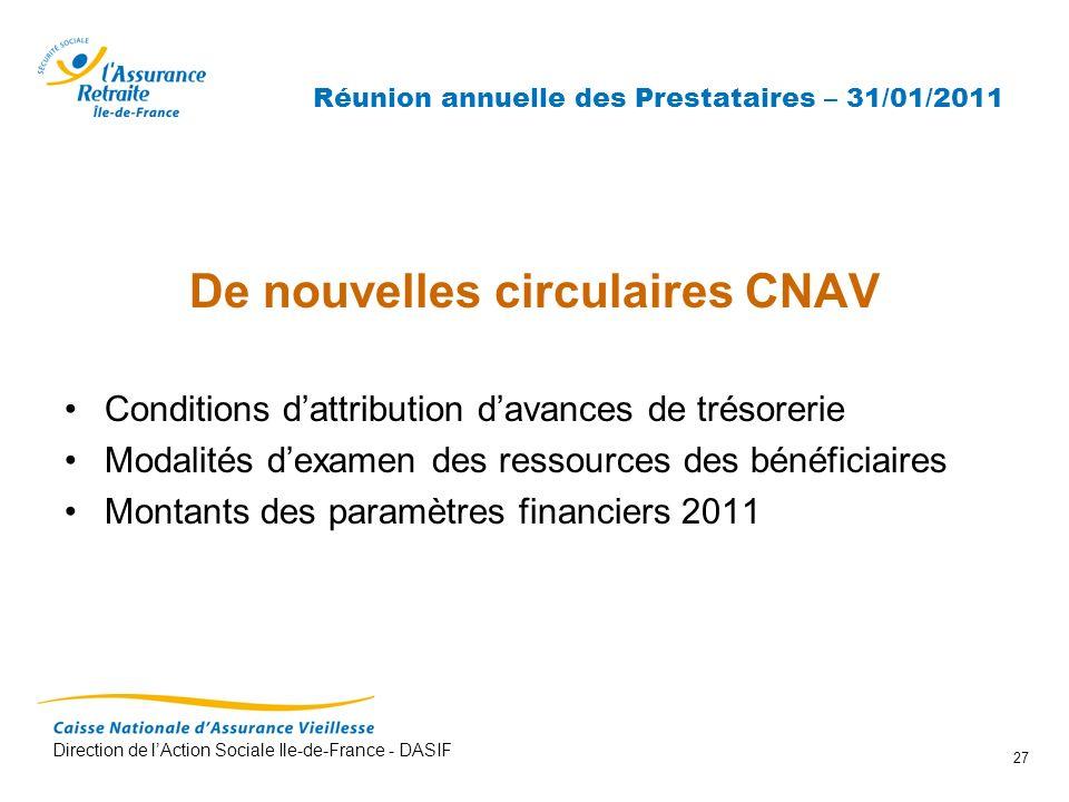 Direction de lAction Sociale Ile-de-France - DASIF 27 Réunion annuelle des Prestataires – 31/01/2011 De nouvelles circulaires CNAV Conditions dattribu