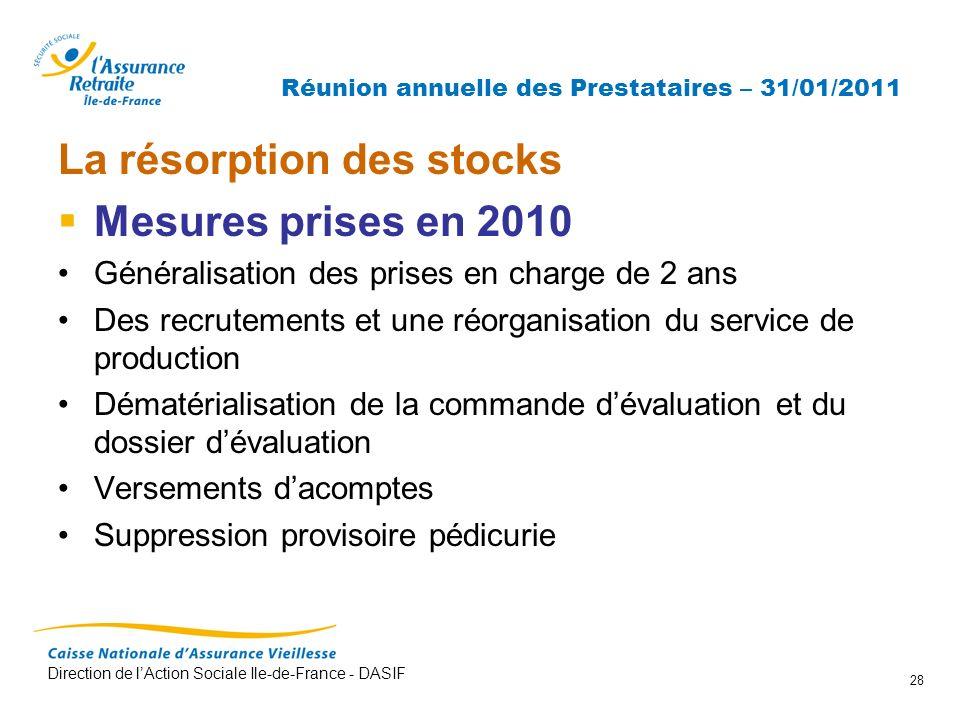 Direction de lAction Sociale Ile-de-France - DASIF 28 Réunion annuelle des Prestataires – 31/01/2011 La résorption des stocks Mesures prises en 2010 G