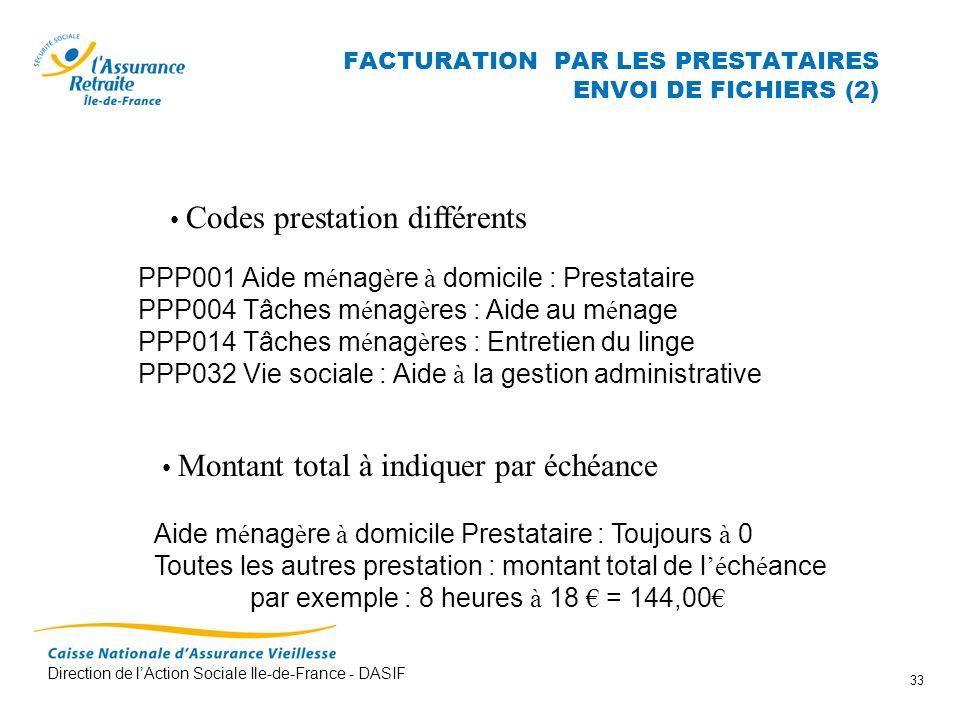 Direction de lAction Sociale Ile-de-France - DASIF 33 FACTURATION PAR LES PRESTATAIRES ENVOI DE FICHIERS (2) Codes prestation différents PPP001 Aide m